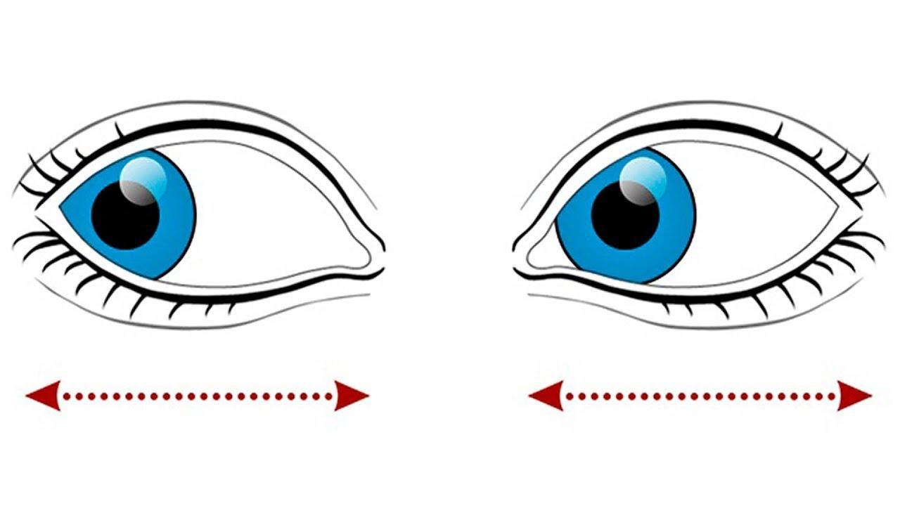 Расслабление глазных мышц