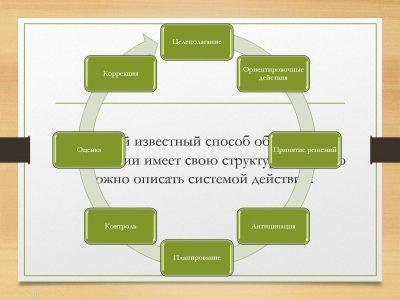 Cистема действий способа обработки информации