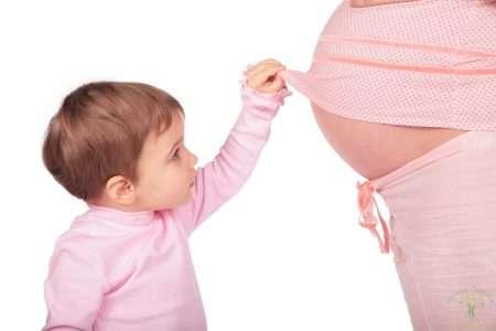 Осложнения беременности (II и III триместры)