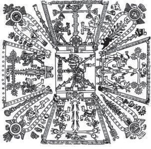 Рисунок №1. Древнемексиканская схема мира из кодекса Майер-Фейервари