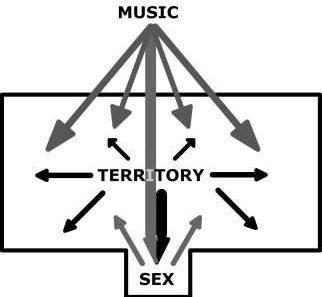 Музыка и секс. Какая связь?