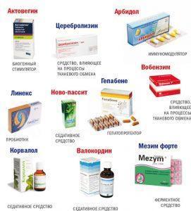 ТОП-10 Бесполезных лекарств