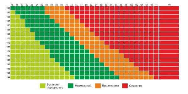 Сахар и сладкое. Вред или польза? Что говорит наука…