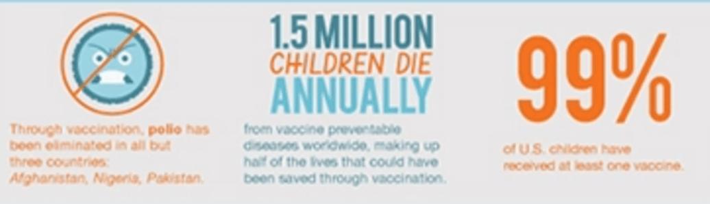 Вакцина как способ предотвращения смерти