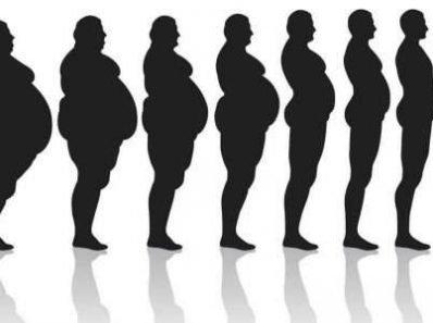 Предостережение от быстрой потери веса