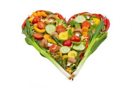 Часть 3. Выбор натуральной пищи