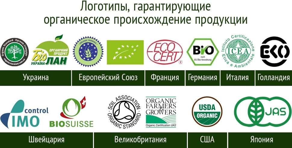 Логотипы, гарантирующие органическое происхождение продукции