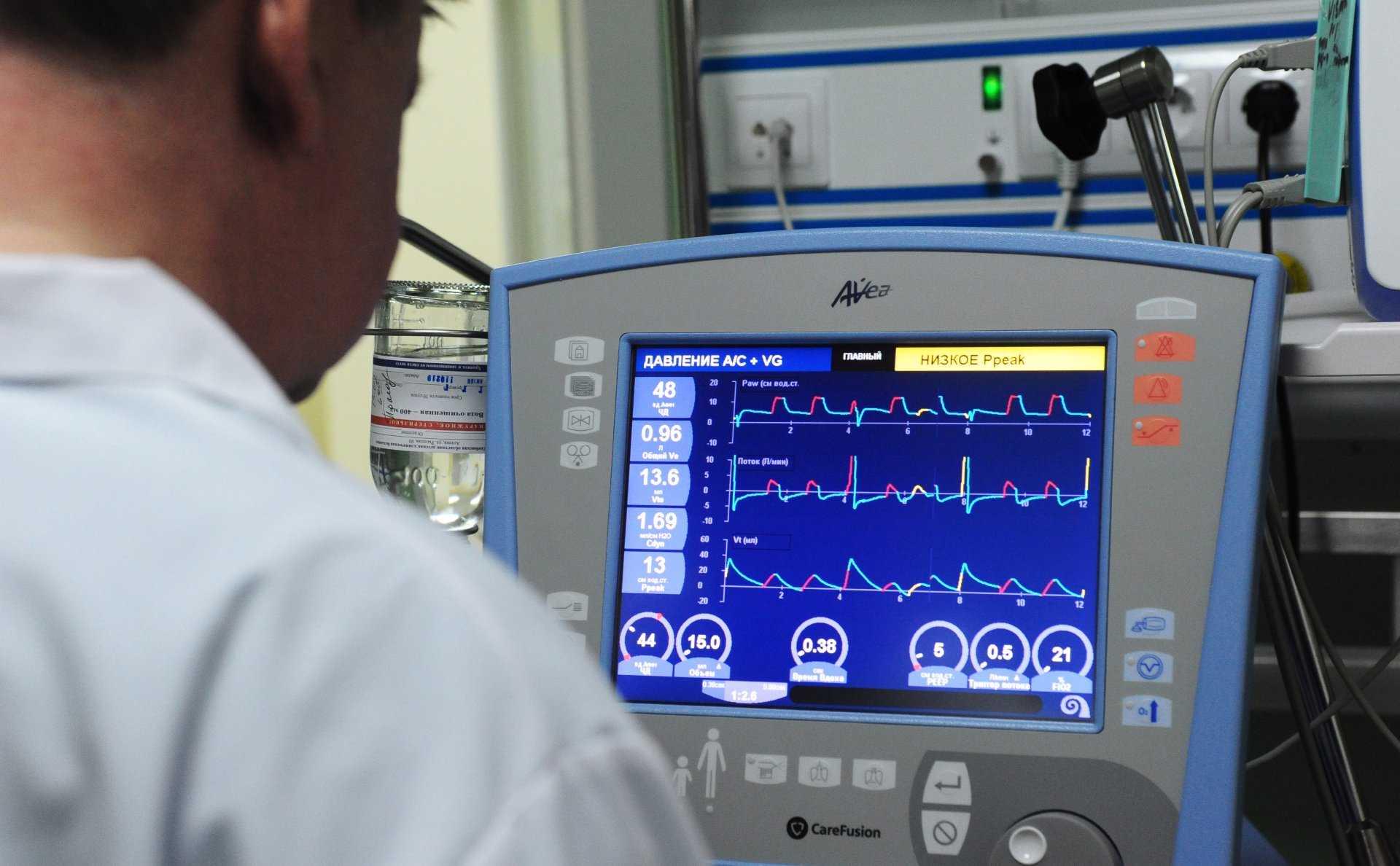 ИВЛ могут увеличить риск смерти от COVID-19