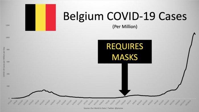 belgium covid 19