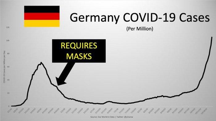 germany covid 19